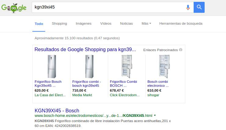 Como funciona Google Shopping