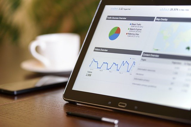 Informes Google Analytics