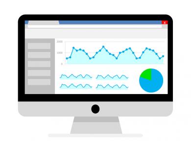 Códigos de seguimiento de Google Analytics