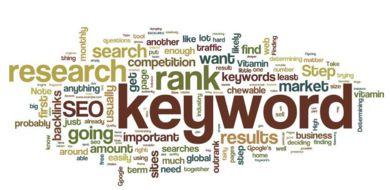 Como escoger las mejores palabras clave para tu empresa