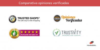 Comparativa servicios opiniones verificadas