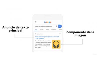 Nuevos anuncios con imagen en Google ADS