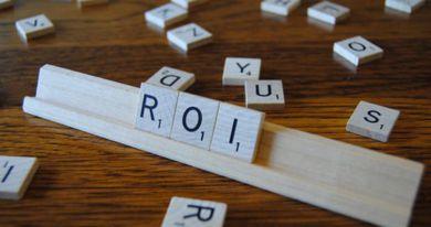 Retorno inversion Adwords ROI
